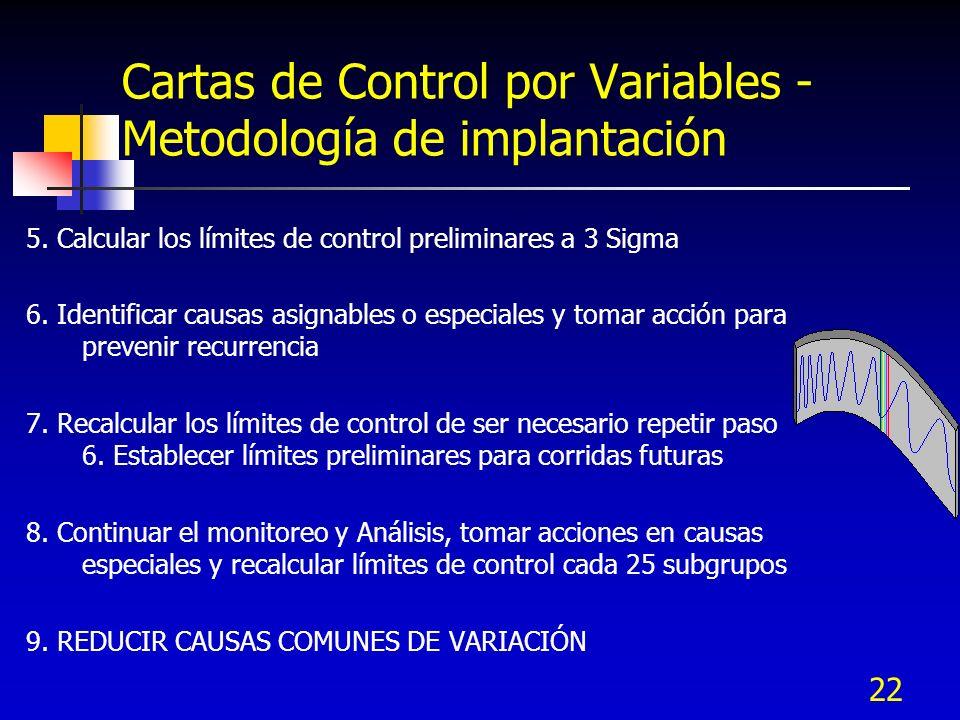 Cartas de Control por Variables - Metodología de implantación