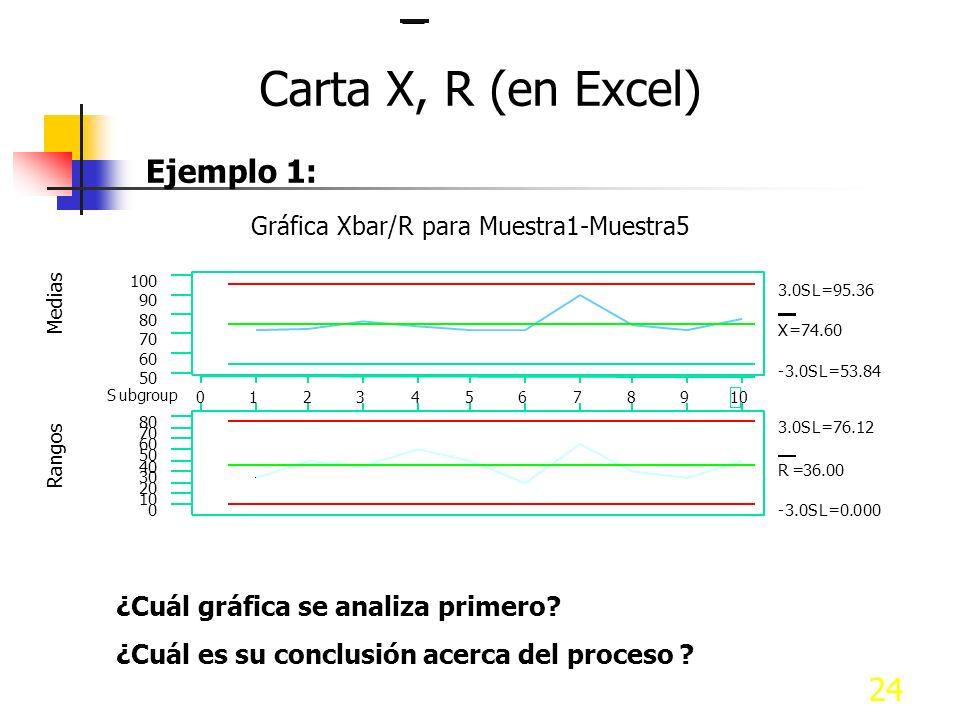 Carta X, R (en Excel) Ejemplo 1: ¿Cuál gráfica se analiza primero