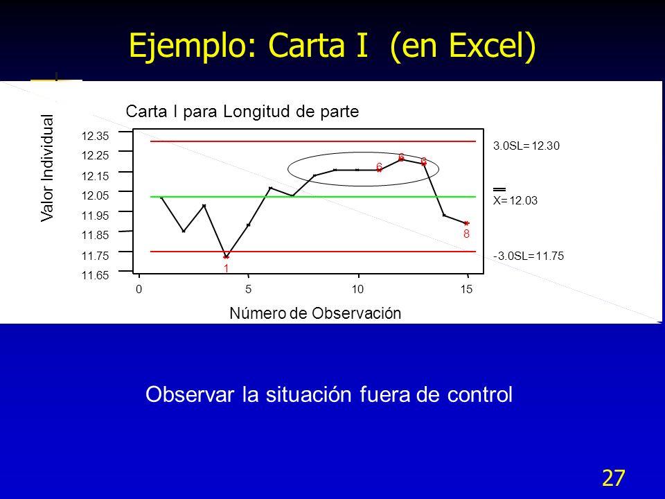 Ejemplo: Carta I (en Excel)