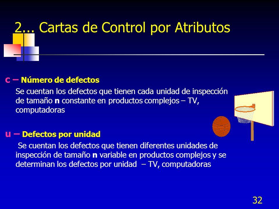 2... Cartas de Control por Atributos