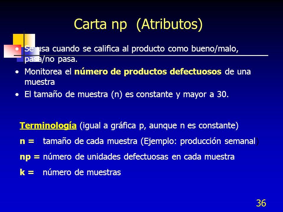 Carta np (Atributos) Se usa cuando se califica al producto como bueno/malo, pasa/no pasa.