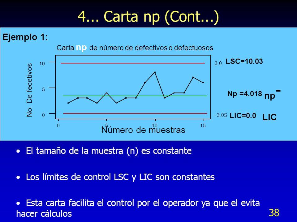 4... Carta np (Cont...) Ejemplo 1: np LIC Número de muestras