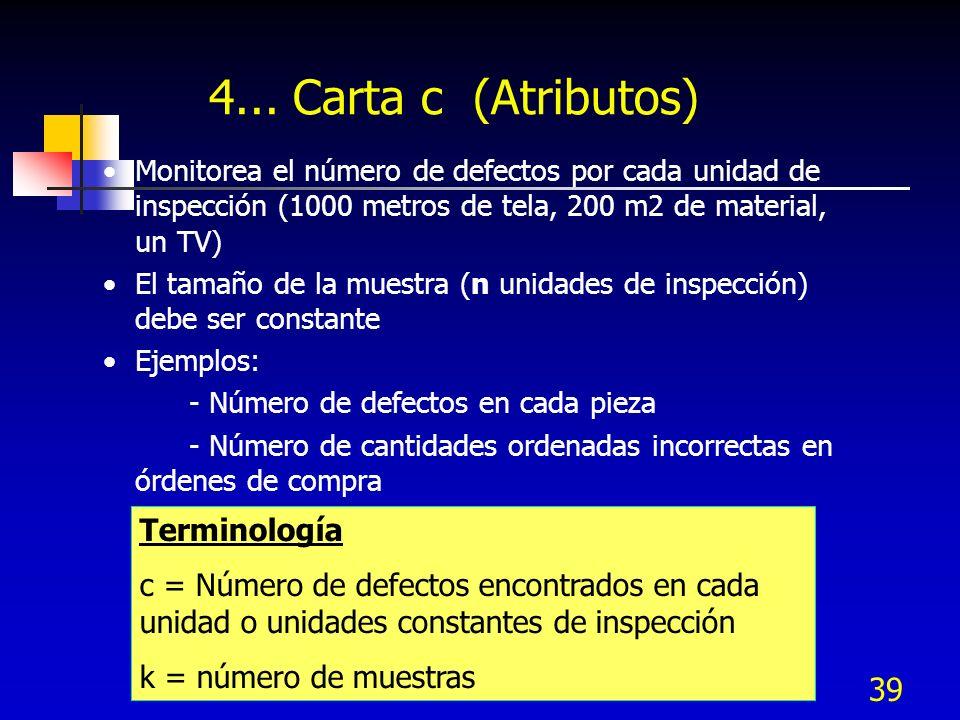 4... Carta c (Atributos) Terminología