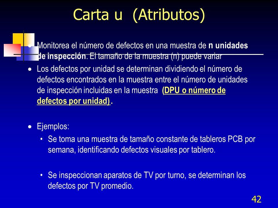 Carta u (Atributos) Monitorea el número de defectos en una muestra de n unidades de inspección. El tamaño de la muestra (n) puede variar.