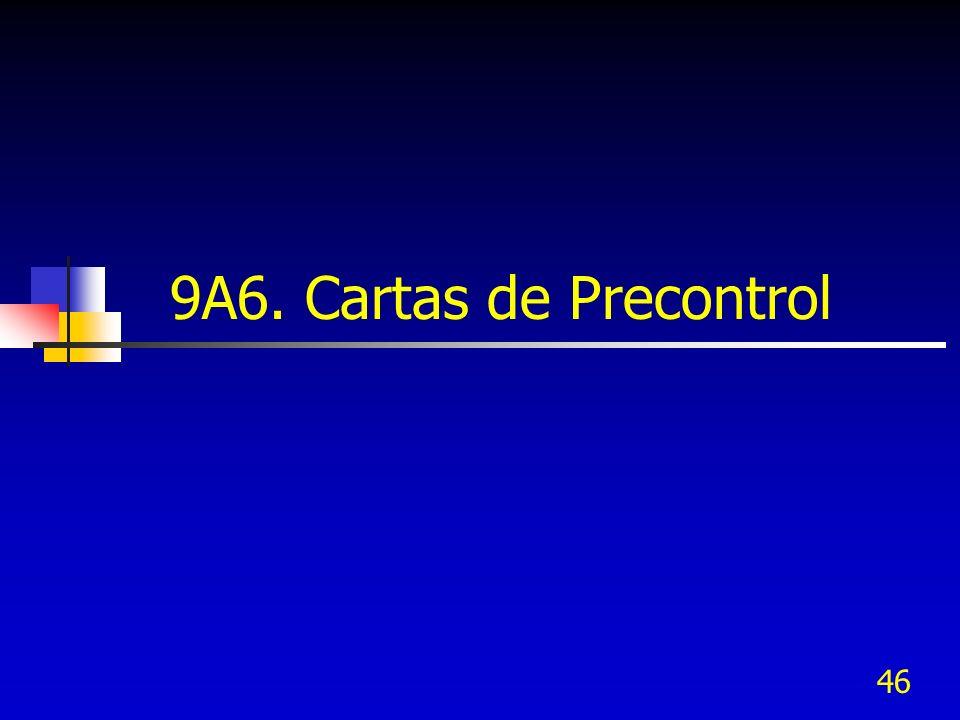 9A6. Cartas de Precontrol