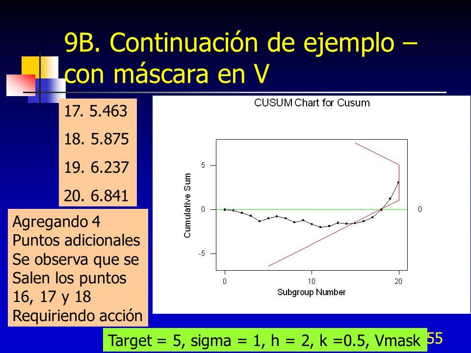 9B. Continuación de ejemplo – con máscara en V