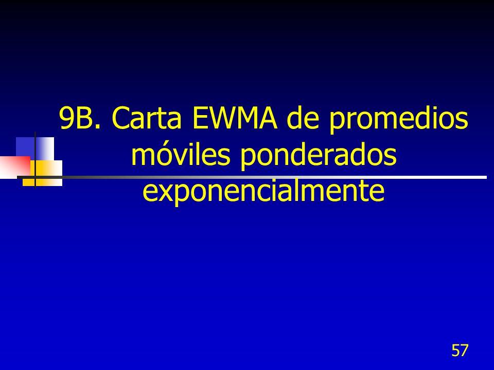 9B. Carta EWMA de promedios móviles ponderados exponencialmente