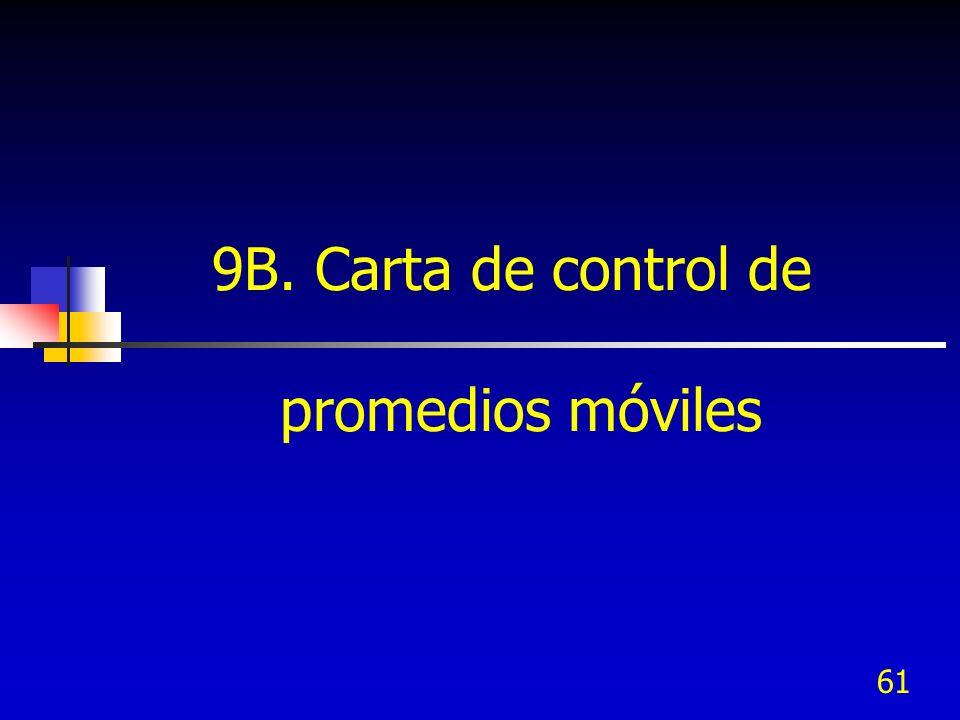 9B. Carta de control de promedios móviles
