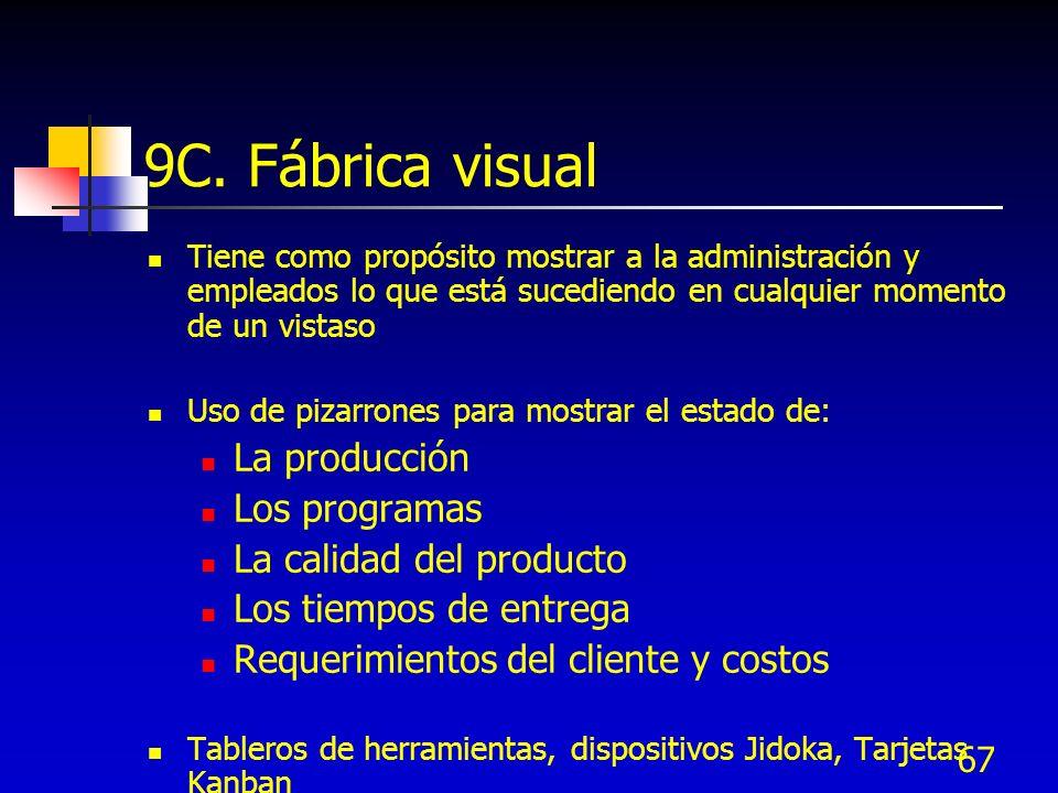 9C. Fábrica visual La producción Los programas La calidad del producto