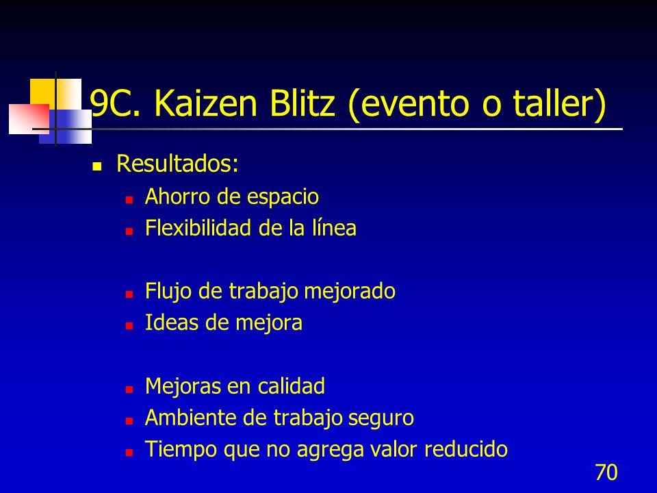 9C. Kaizen Blitz (evento o taller)