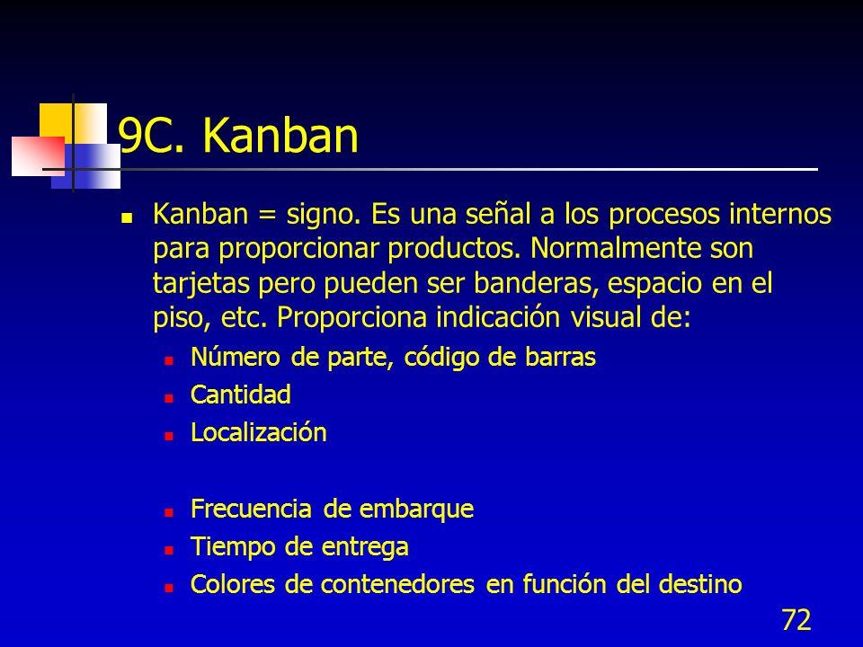 9C. Kanban