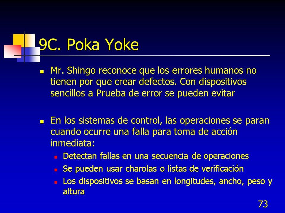 9C. Poka Yoke