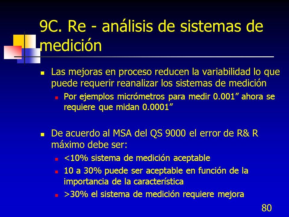 9C. Re - análisis de sistemas de medición