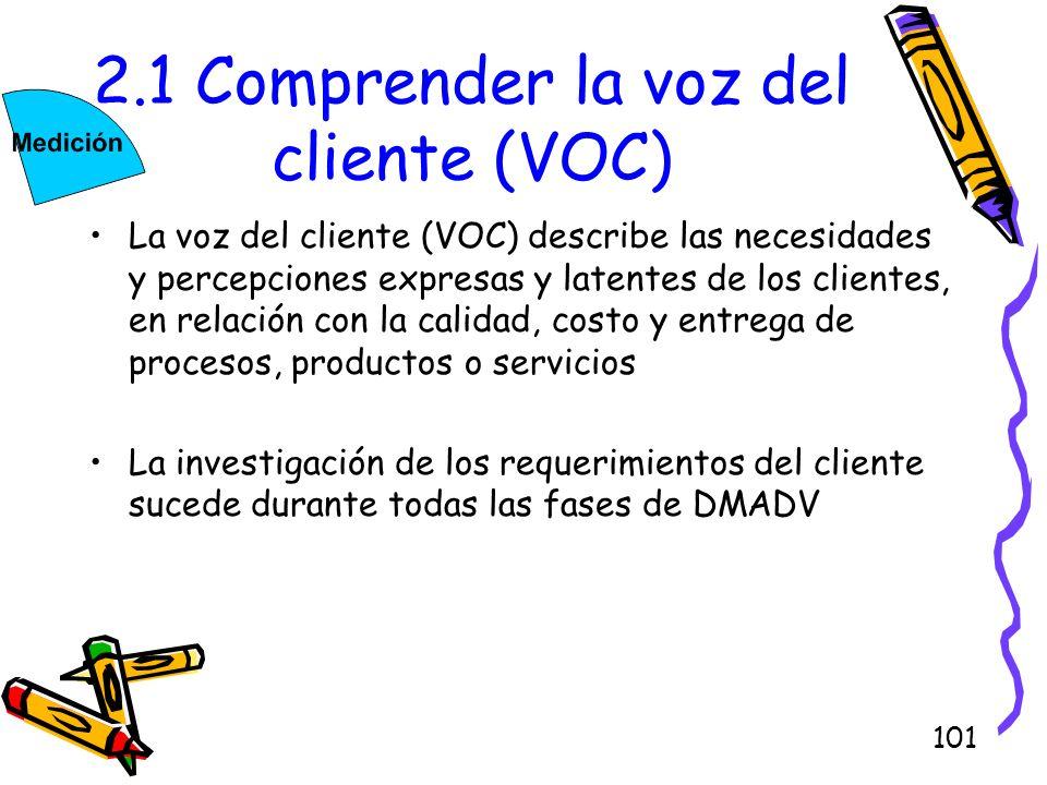 2.1 Comprender la voz del cliente (VOC)
