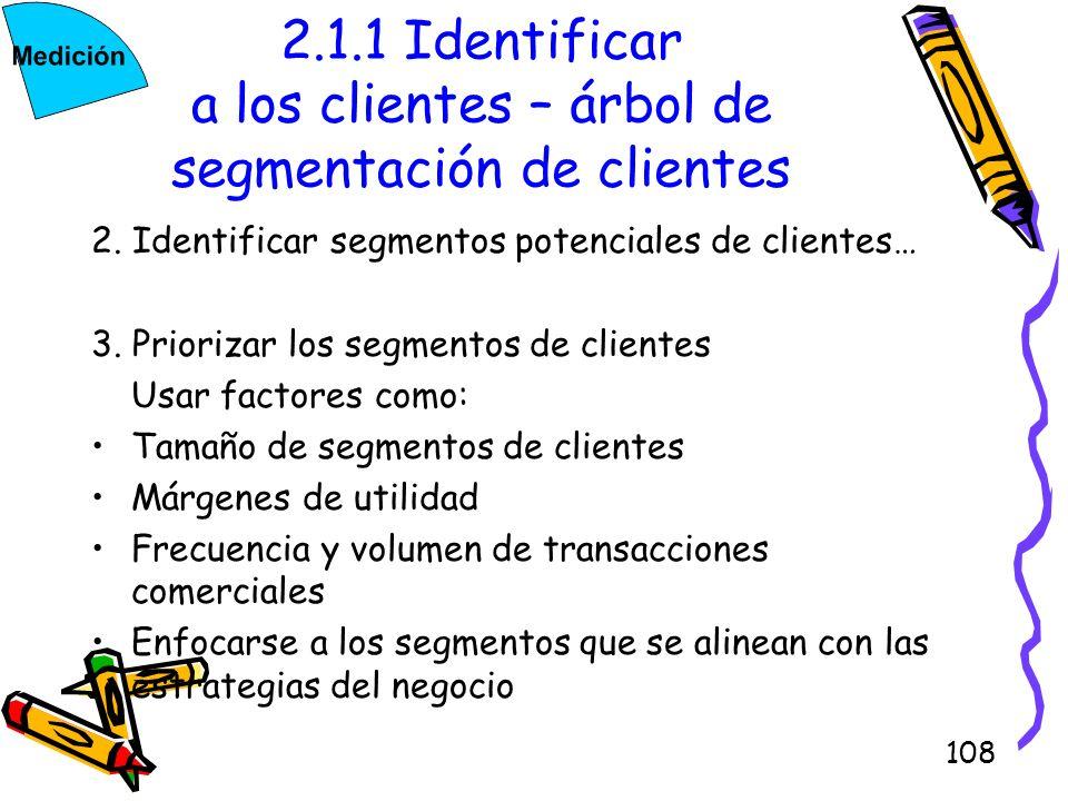2.1.1 Identificar a los clientes – árbol de segmentación de clientes