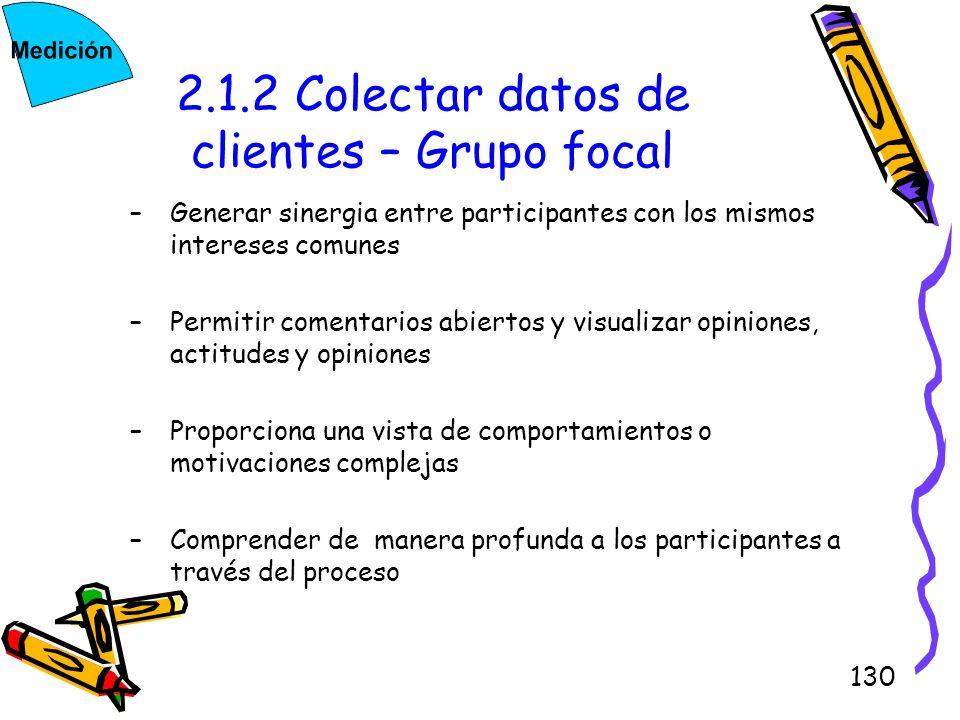 2.1.2 Colectar datos de clientes – Grupo focal