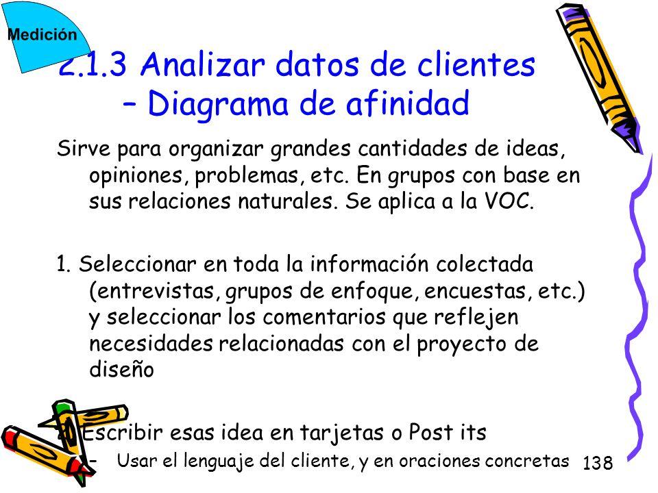 2.1.3 Analizar datos de clientes – Diagrama de afinidad