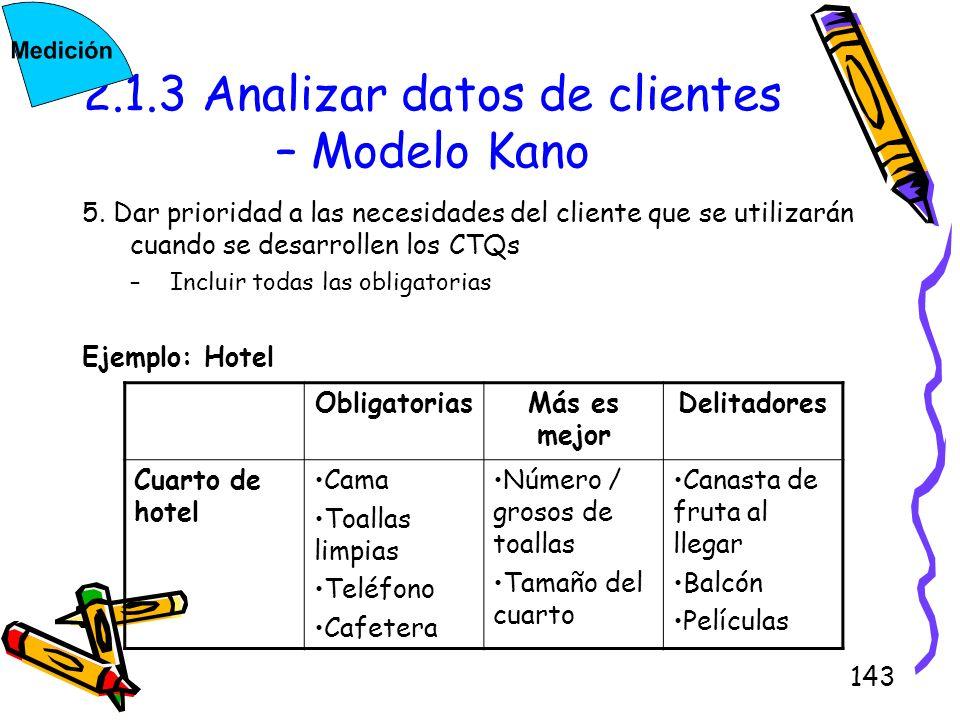 2.1.3 Analizar datos de clientes – Modelo Kano