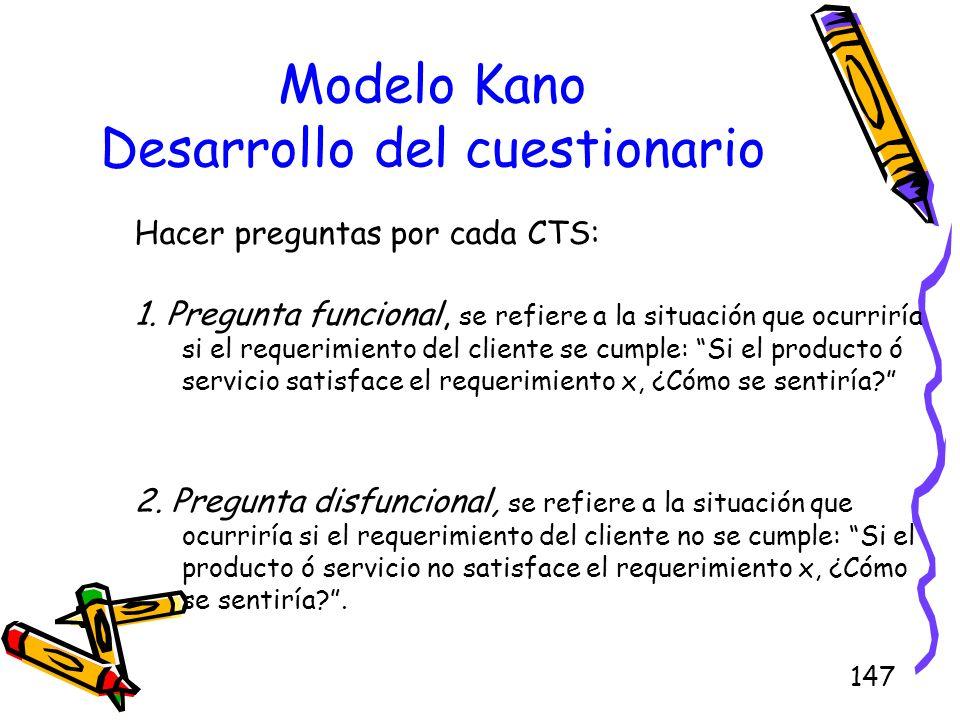 Modelo Kano Desarrollo del cuestionario