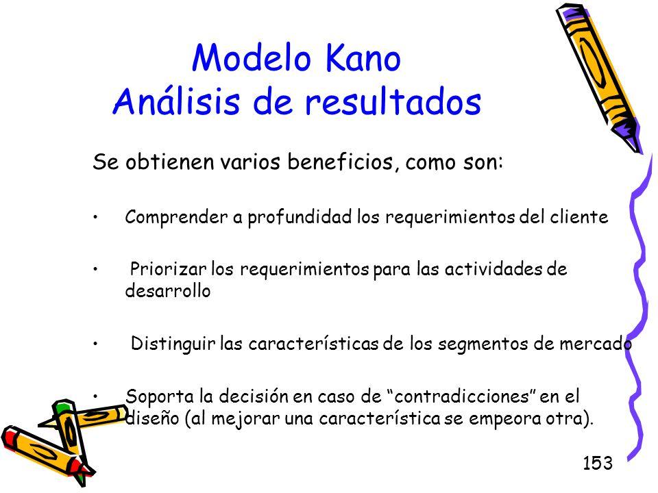 Modelo Kano Análisis de resultados