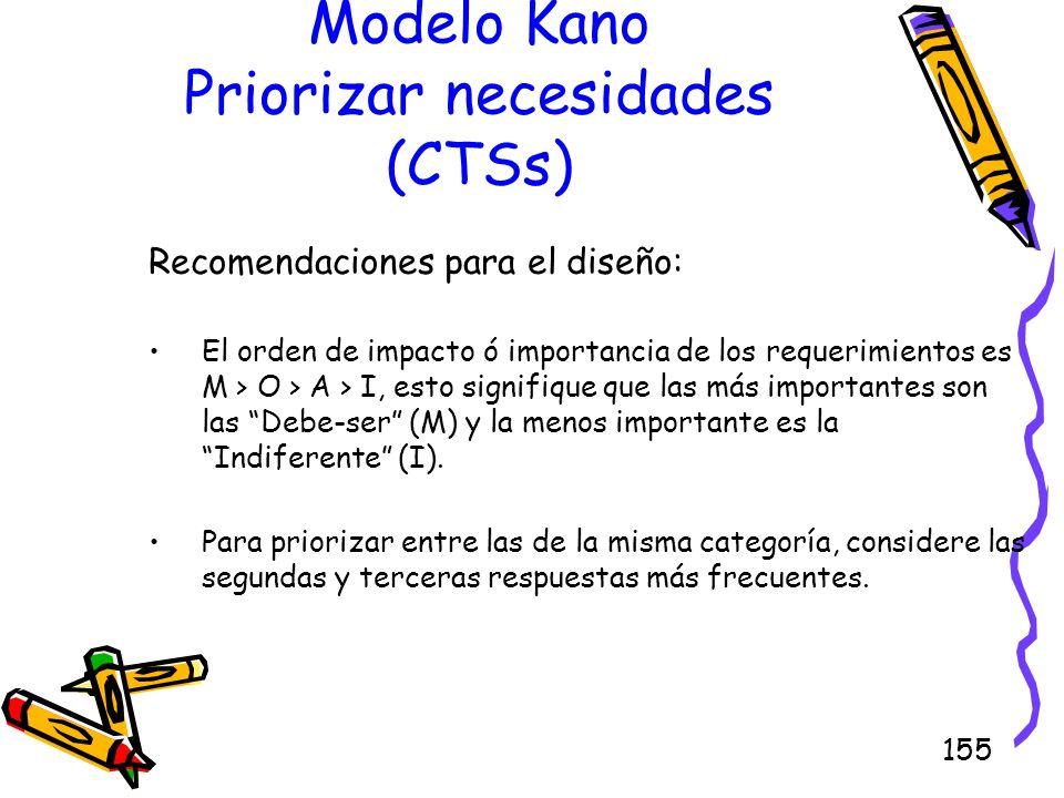 Modelo Kano Priorizar necesidades (CTSs)