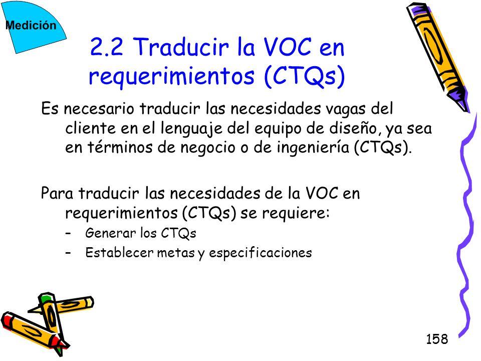 2.2 Traducir la VOC en requerimientos (CTQs)