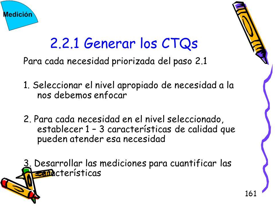 2.2.1 Generar los CTQs Para cada necesidad priorizada del paso 2.1