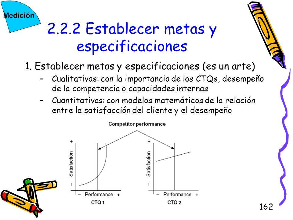 2.2.2 Establecer metas y especificaciones
