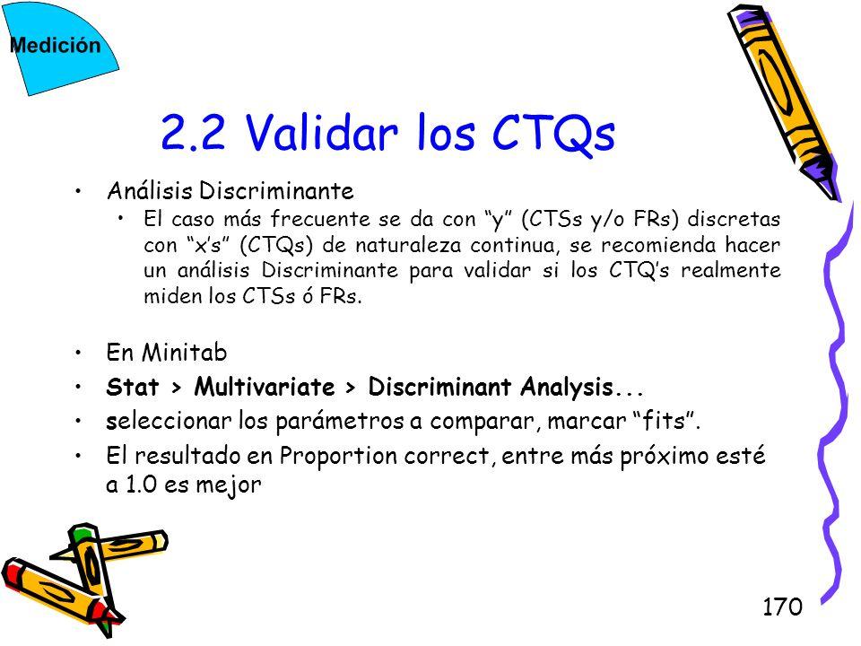2.2 Validar los CTQs Análisis Discriminante En Minitab
