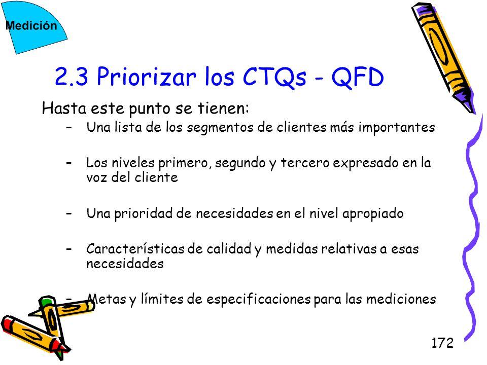 2.3 Priorizar los CTQs - QFD