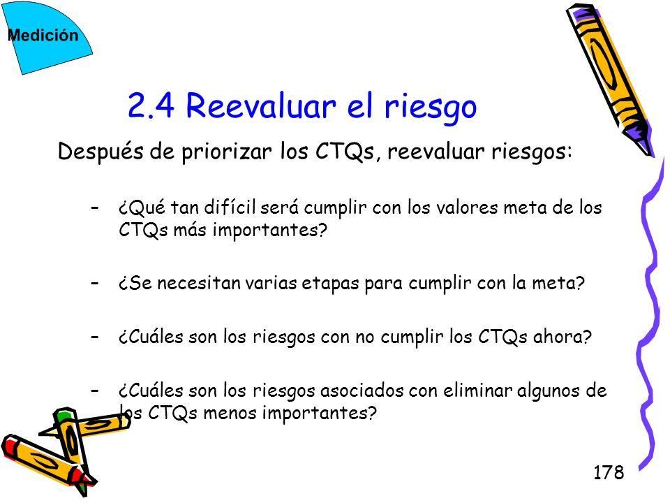 2.4 Reevaluar el riesgoDespués de priorizar los CTQs, reevaluar riesgos: