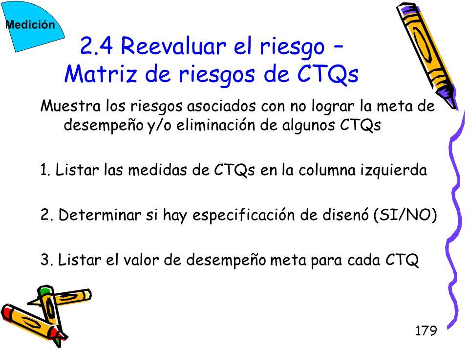 2.4 Reevaluar el riesgo – Matriz de riesgos de CTQs