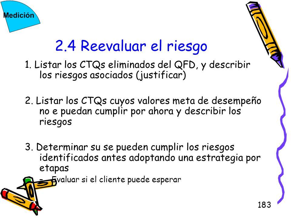 2.4 Reevaluar el riesgo1. Listar los CTQs eliminados del QFD, y describir los riesgos asociados (justificar)