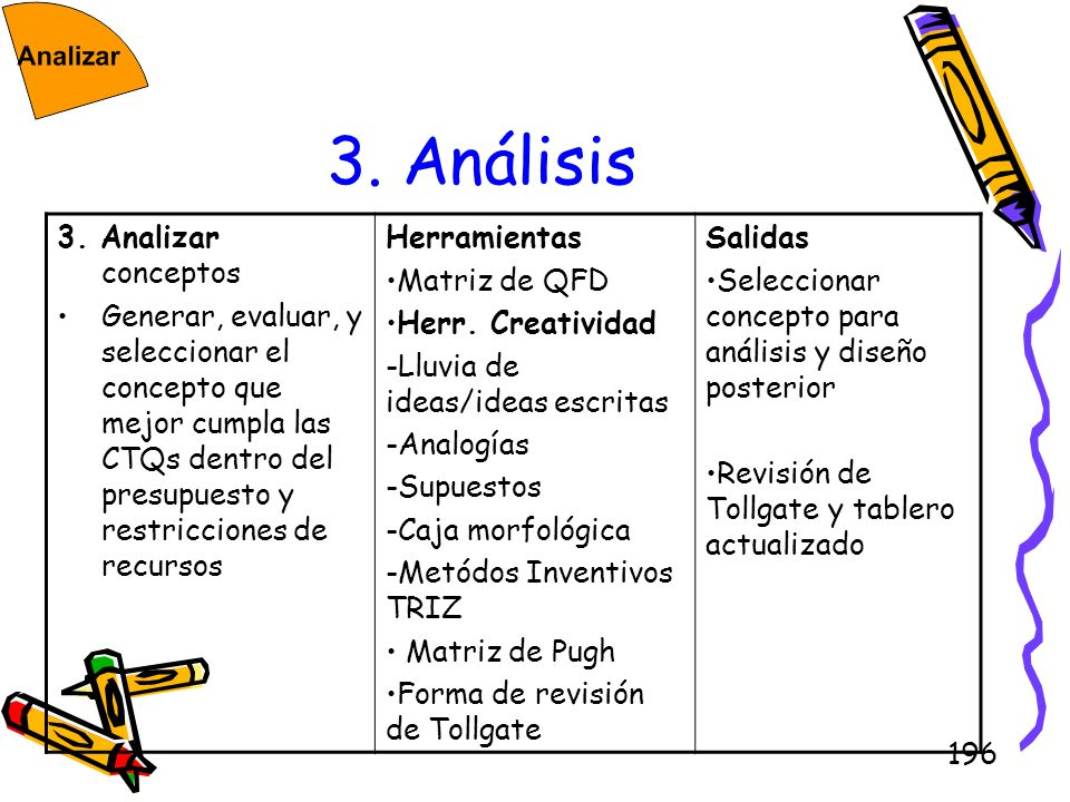 3. Análisis 3. Analizar conceptos