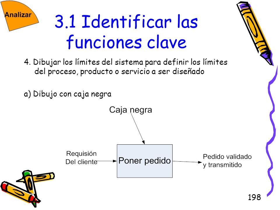 3.1 Identificar las funciones clave