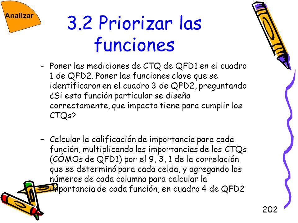 3.2 Priorizar las funciones