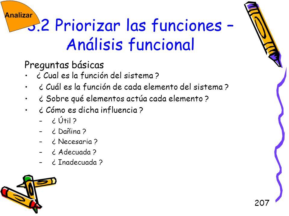 3.2 Priorizar las funciones – Análisis funcional