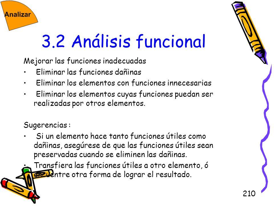 3.2 Análisis funcional Mejorar las funciones inadecuadas