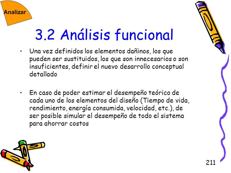 3.2 Análisis funcional