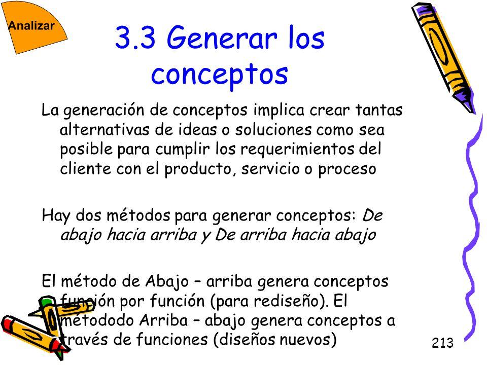 3.3 Generar los conceptos