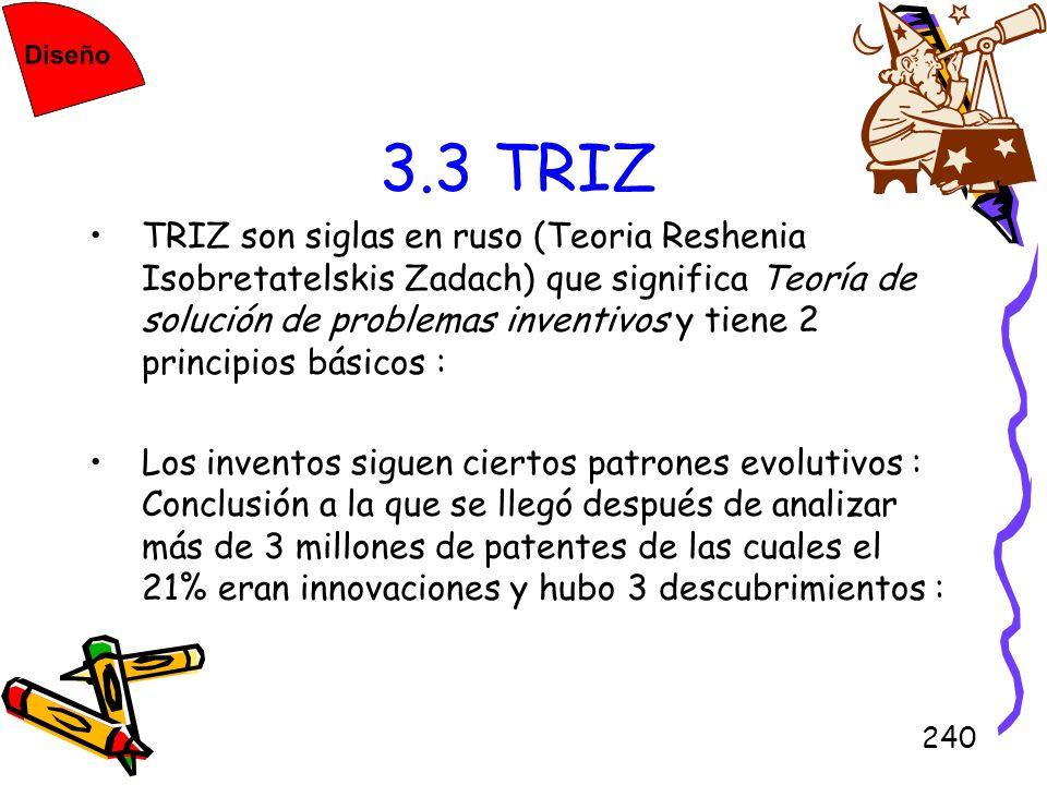 3.3 TRIZ
