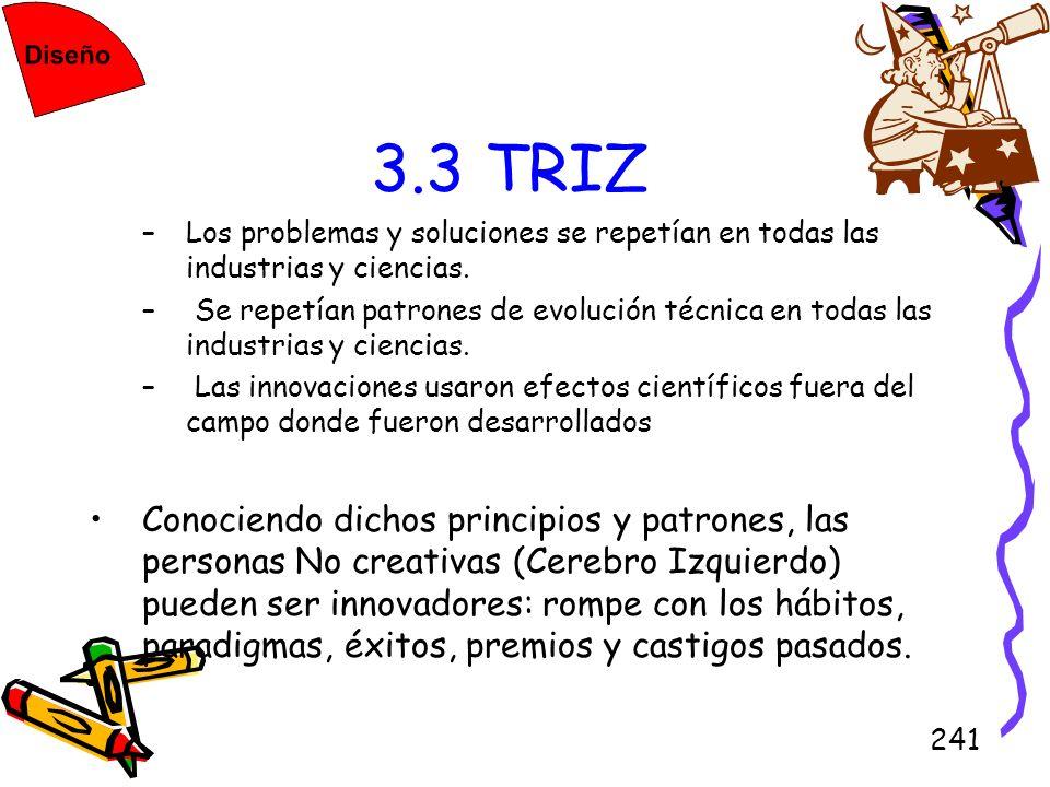 3.3 TRIZLos problemas y soluciones se repetían en todas las industrias y ciencias.