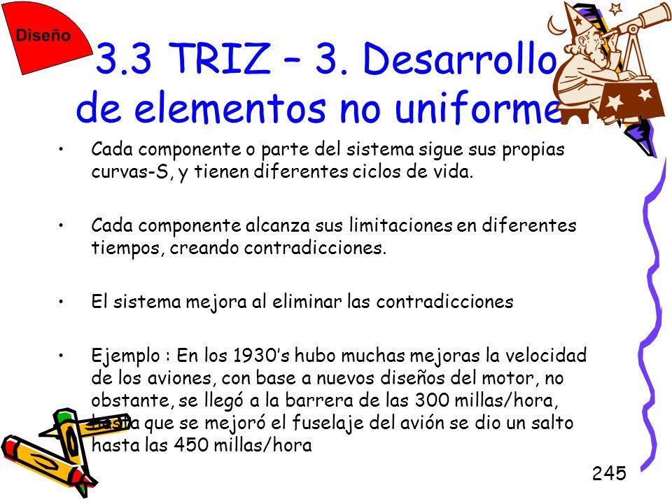 3.3 TRIZ – 3. Desarrollo de elementos no uniforme