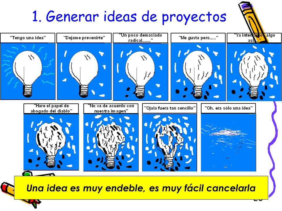 1. Generar ideas de proyectos