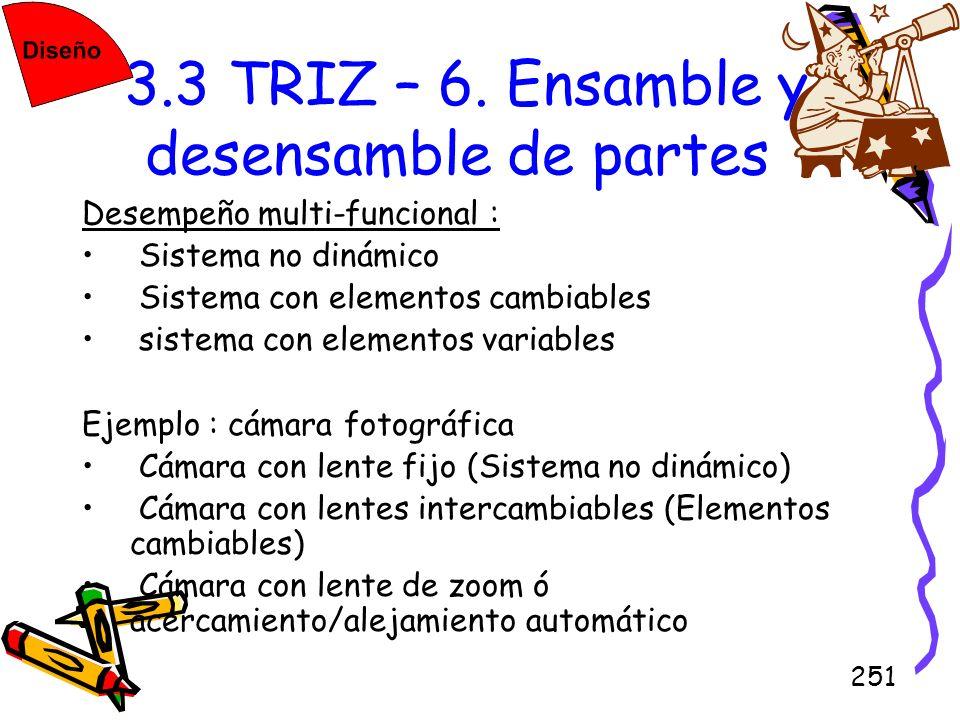 3.3 TRIZ – 6. Ensamble y desensamble de partes
