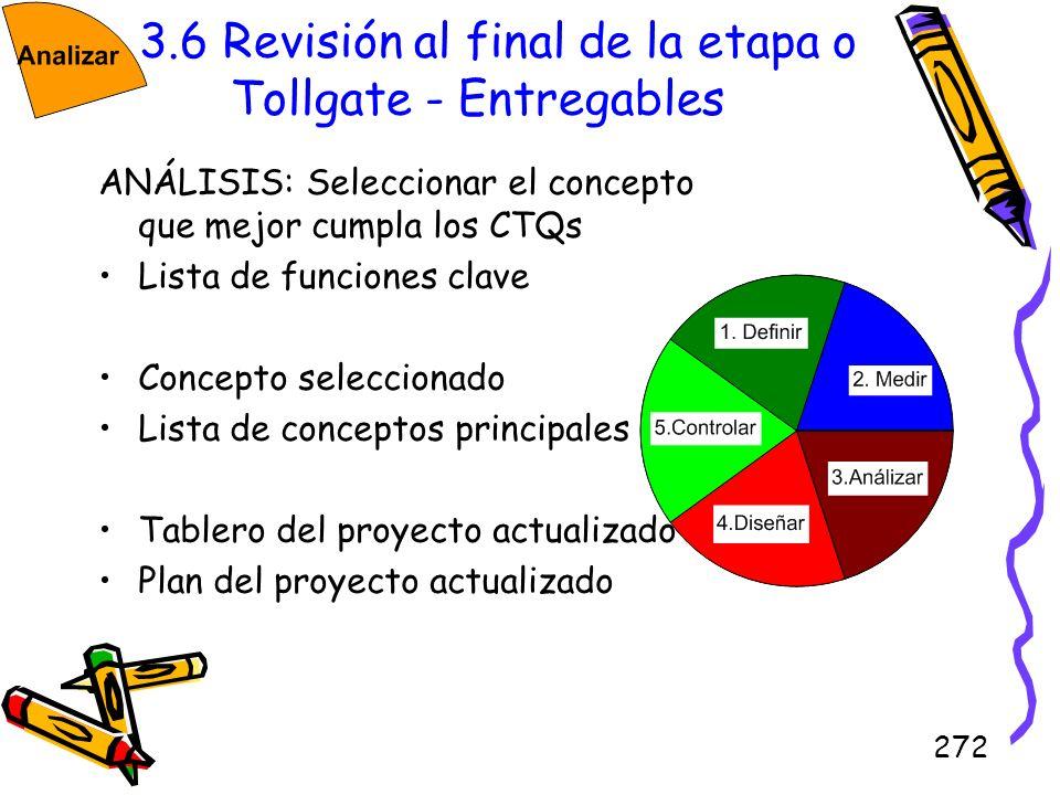 3.6 Revisión al final de la etapa o Tollgate - Entregables