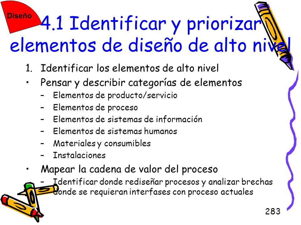 4.1 Identificar y priorizar elementos de diseño de alto nivel