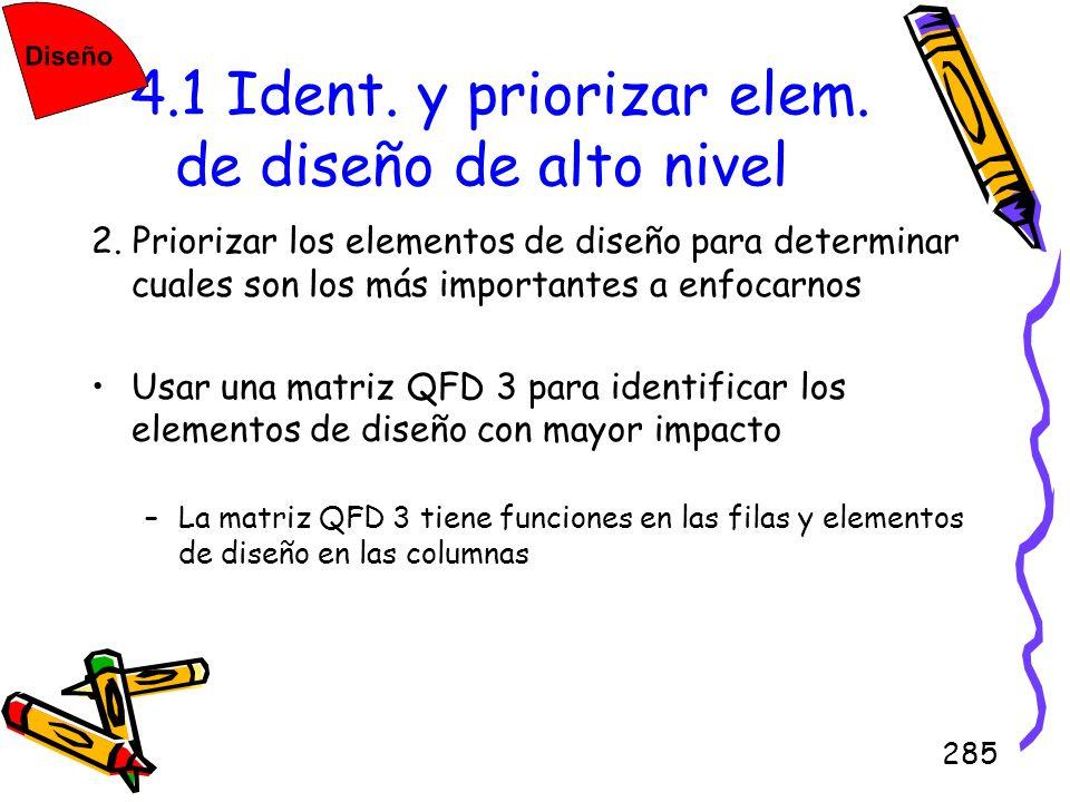 4.1 Ident. y priorizar elem. de diseño de alto nivel
