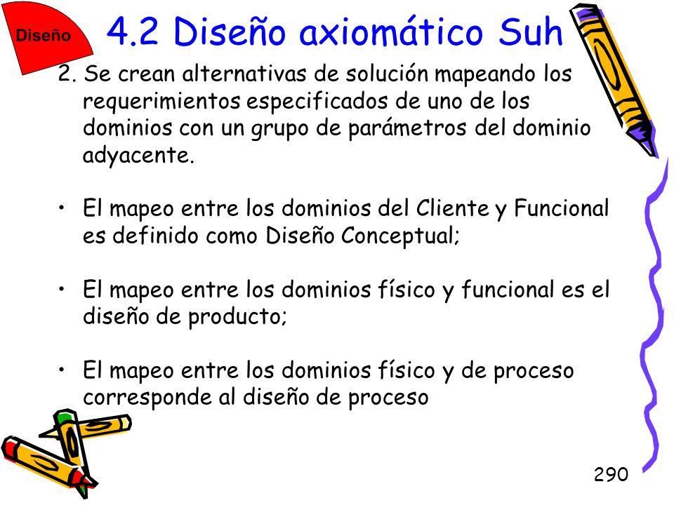 4.2 Diseño axiomático Suh