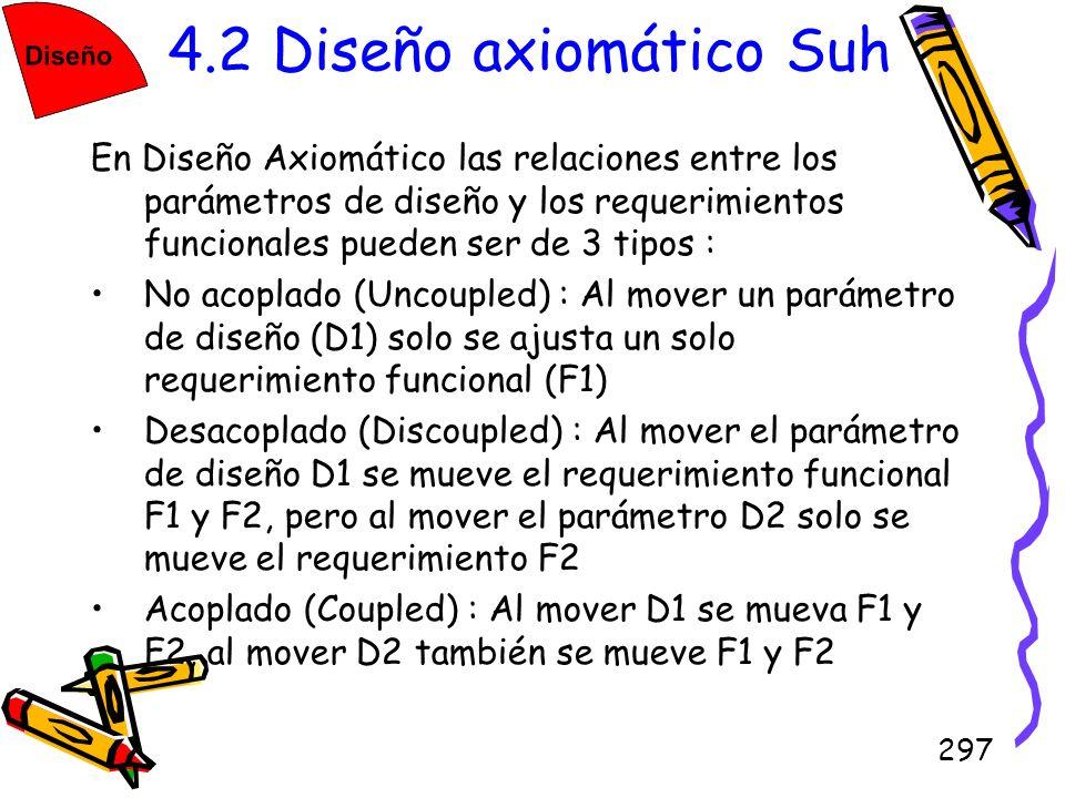 4.2 Diseño axiomático SuhEn Diseño Axiomático las relaciones entre los parámetros de diseño y los requerimientos funcionales pueden ser de 3 tipos :